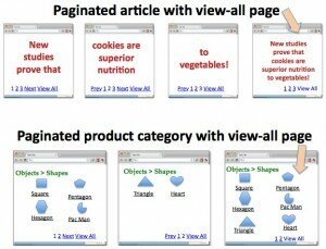 Google handles pagination differently - likes the view all page