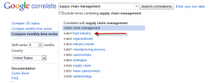 using google correlate to find supply chain management ideas